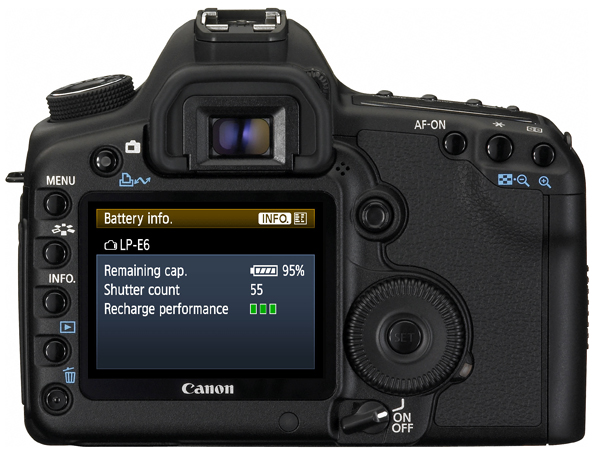 Canon EOS 5D Mark II Back