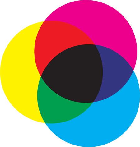 Вычитаемые (субтрактивные) цвета