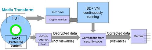 Схема BD+